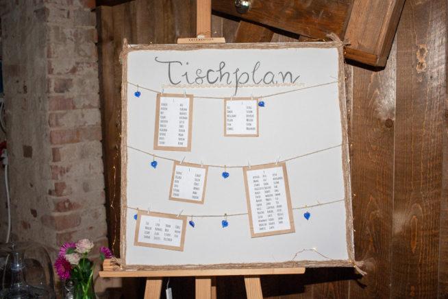 top-10-hochzeitslocations, hochzeitslocation-brandenburg, hochzeitslocation - Hochzeit - Hochzeitsscheune Glücksburg